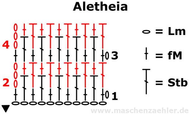 Häkelschrift Schalkragen Aletheia