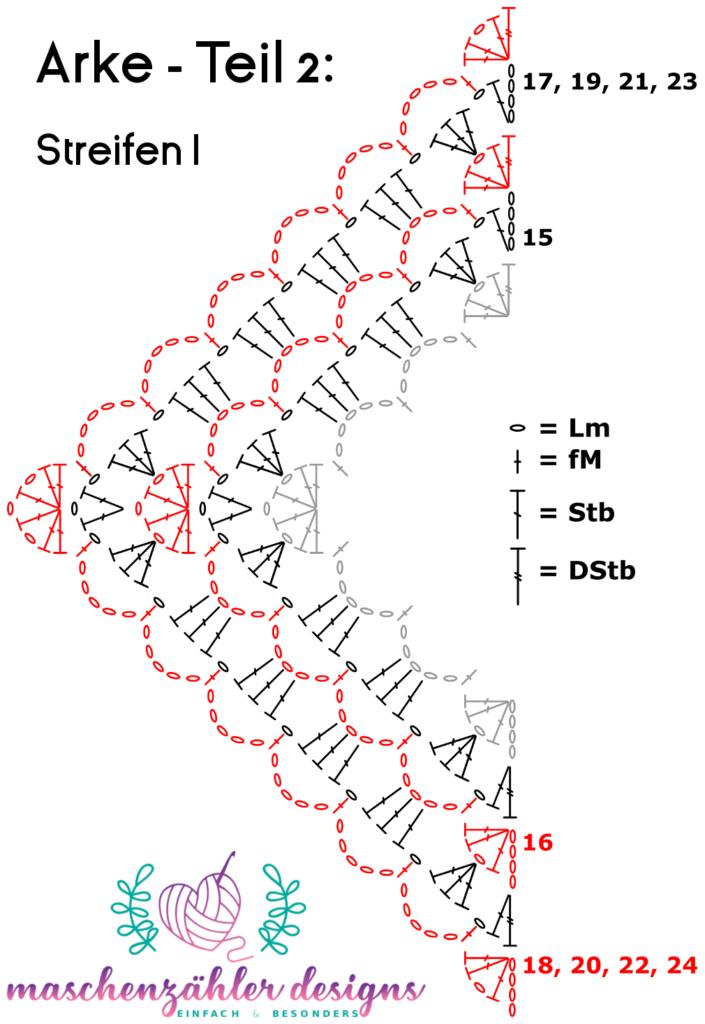 Häkelschrift für das Dreieckstuch Arke - Teil 2: Streifen I