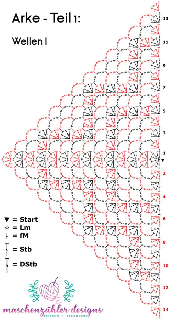 Häkelschrift für Dreieckstuch Arke - Teil 1 des Mystery CAL