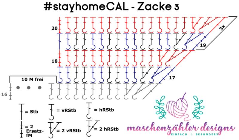 Häkelschrift für Zacke 3 #stayhomeCALL