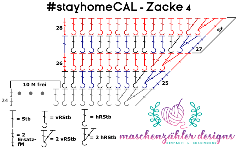 Häkelschrift für Zacke 4 des #stayhomeCAL