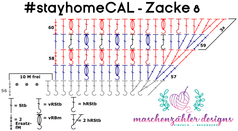Häkelschrift für die achte Zacke des #stayhomeCAL