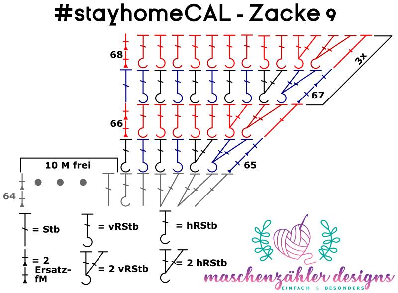 Häkelschrift für Zacke 9 des #stayhomeCAL