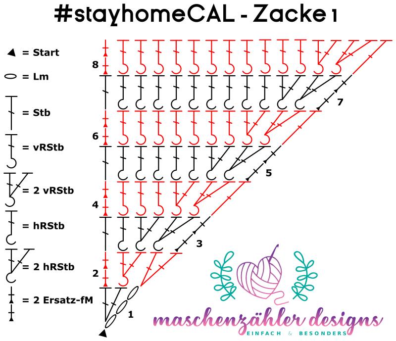 Häkelschrift #stayhomeCAL - Zacke 1 - horizontale Streifen