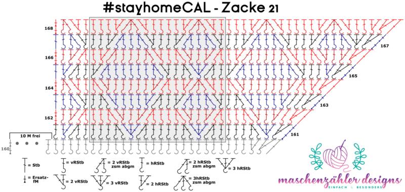 Häkelschrift für Zacke 21 des #stayhomeCALL