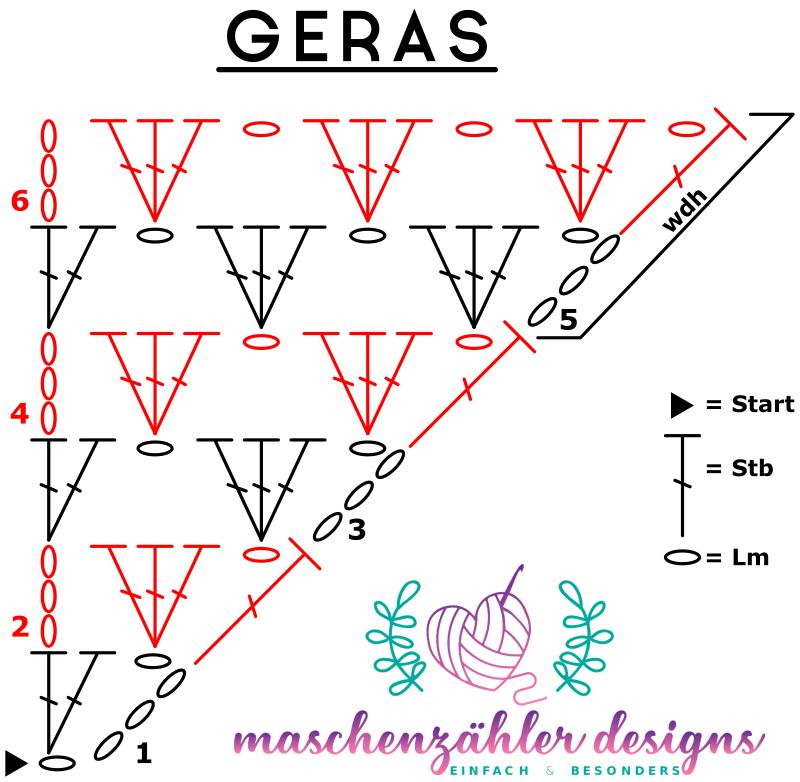 Häkelschrift für das Dreieckstuch Geras