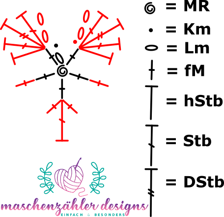 Häkelanleitung Herz Applikation Maschenzähler Designs