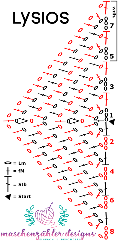 Häkelanleitung Lysios - Häkelschrift