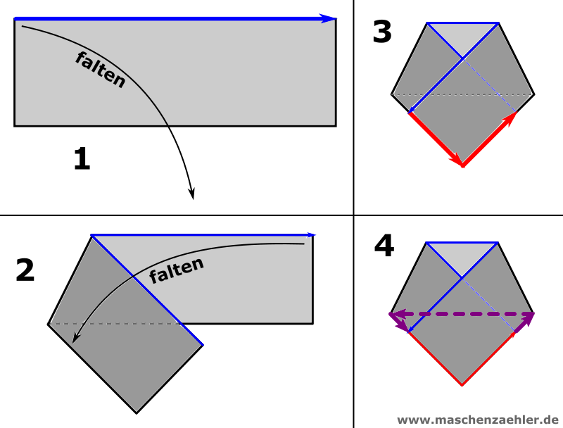 Phlegethon Version 7: Schalkragen - Schemazeichnung zum Falten und Umhäkeln